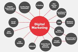 how to adopt digital marketing strategies to market your business