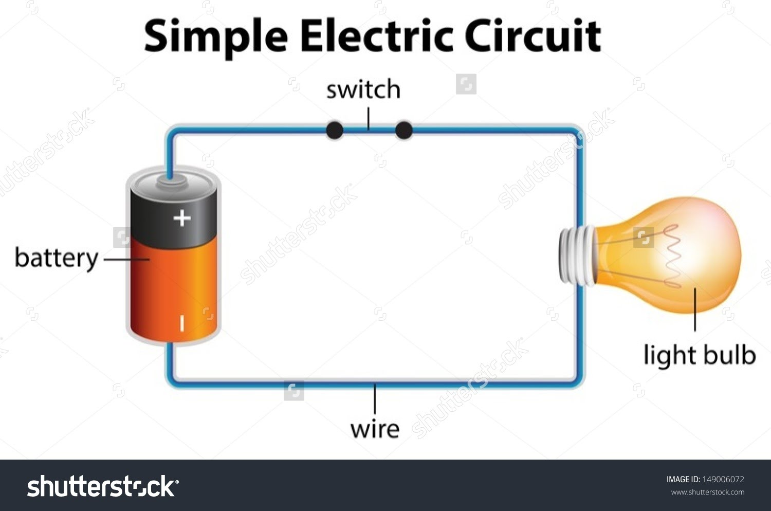 Closed Circuit Battery Light Bulb Experiment With And Top Sites To Learn Electrical Schematic Projects Drawing