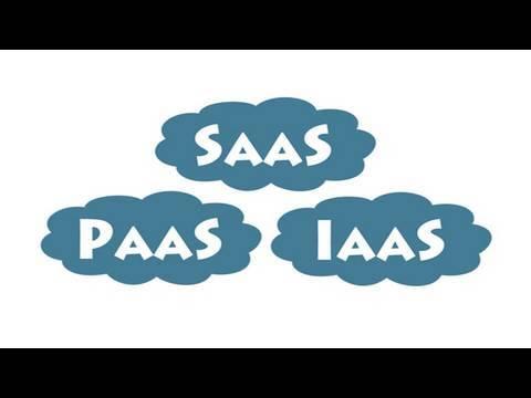 cloud computing in simple terms