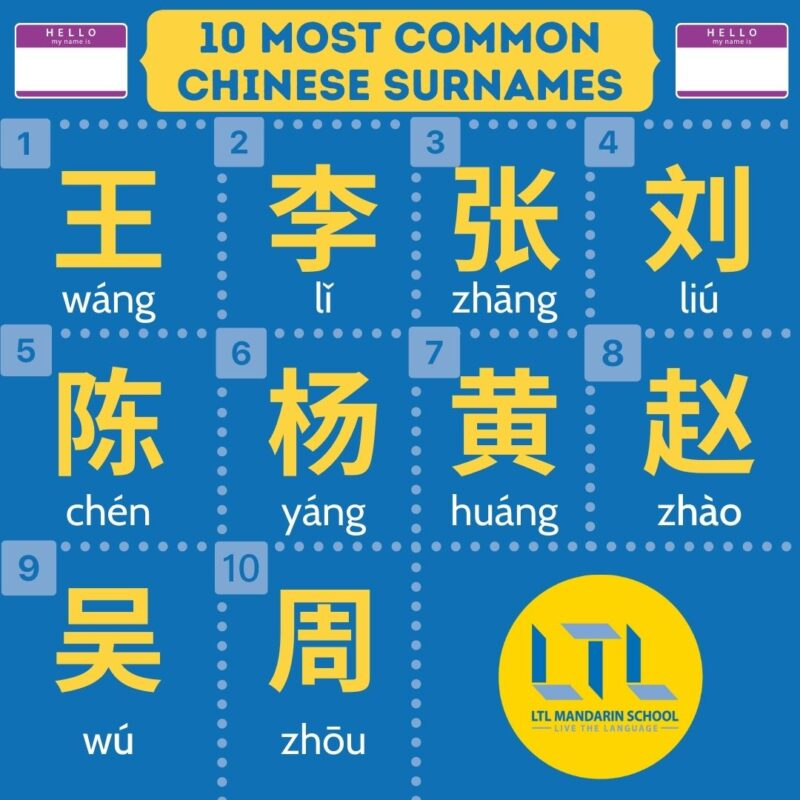 chinese name finder sites