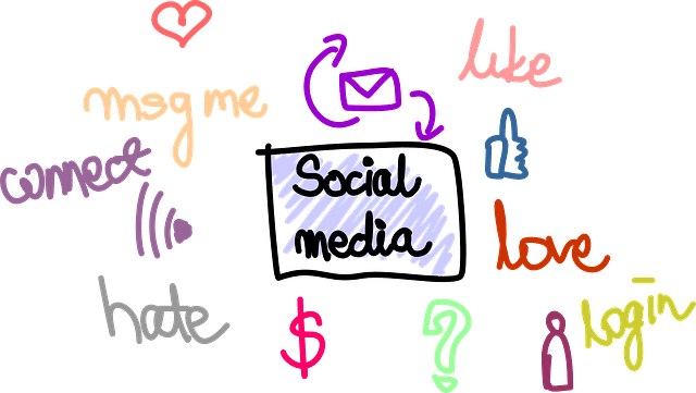 Social Media Evolution – Explore New Marketing Trends